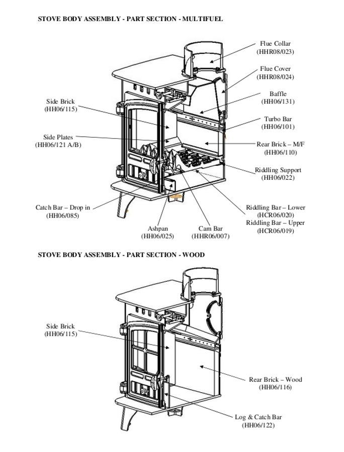 Exploded    Diagram    for Hunter Herald 6    stove