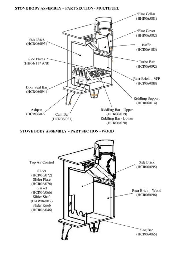 Exploded Diagram For Hunter Hawk 4 Stove